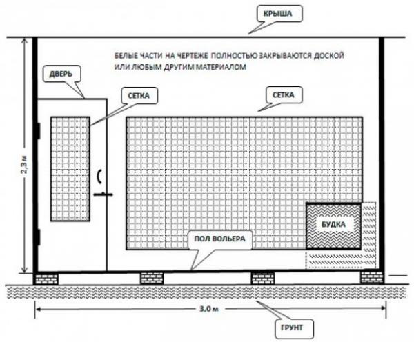 Схема вольера для алабая