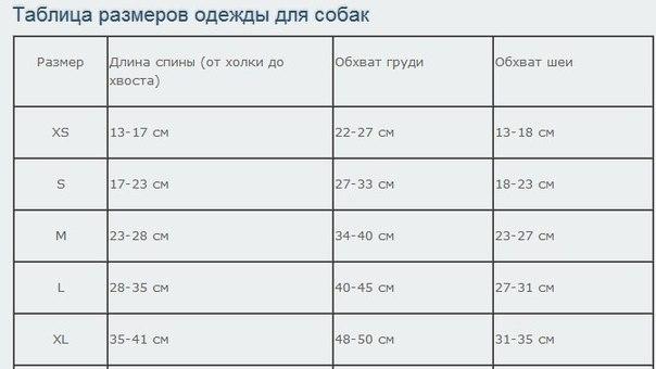 Таблица размеров собачьей одежды
