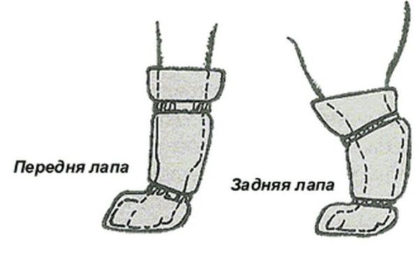 Так сидят ботинки на лапах
