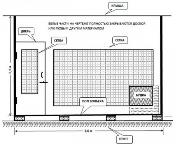 Как построить вольер для Алабая своими руками: чертежи, особенности и фото